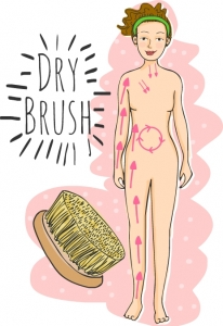 Queen of Green - Dry Brushing